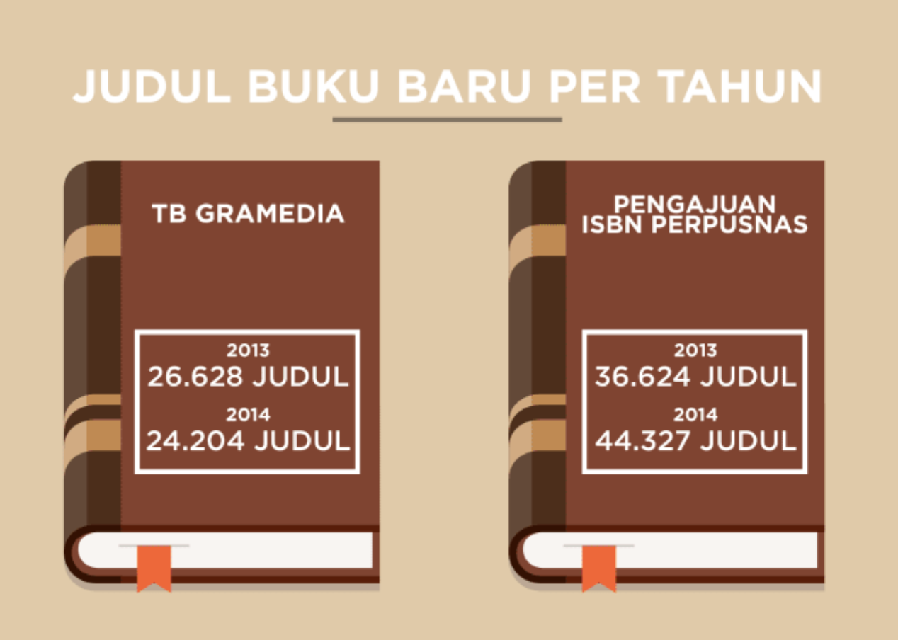 indonesia-book-infographic