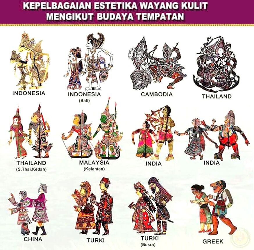 five minutes with tintoy chuo designer shadow puppeteer fusion wayang kulit shadow puppeteer fusion wayang kulit